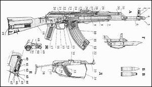 ak 47 diagram pictures to pin on pinterest - thepinsta ak 47 exploded parts diagram 700r4 exploded view diagram